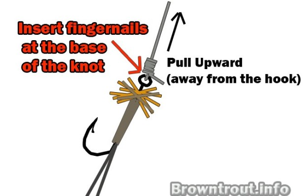 how to remove the clinch knot without cutting the line.