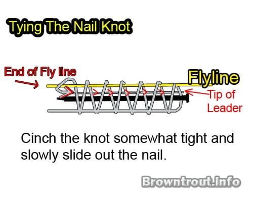 How to tie the nail knot.
