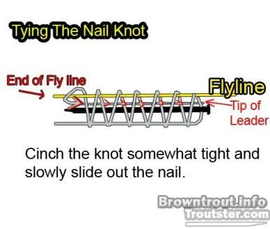 How to tie the nail knot, tying fly line to backing, tying fly line to reel
