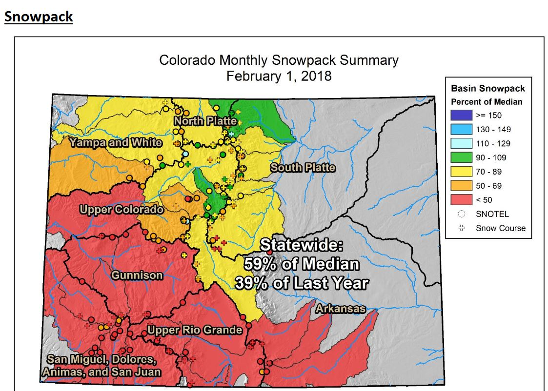 Light snowpack in Colorado will make fishing tough in the summer of 2018