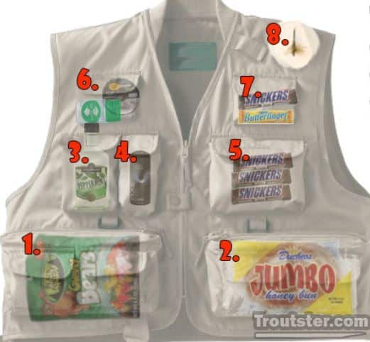 How to properly pack a fly fishing vest.