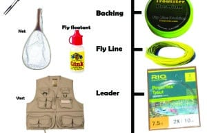 Fly fishing equipment and accessories