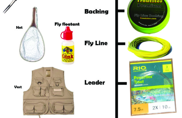 2a58d8029ed1 Basic Fly Fishing Gear and Accessories Needed—Infographic ...