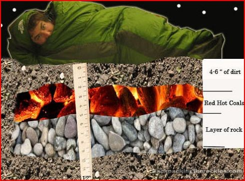 how to make a firebed and sleep on the ground over hot coals